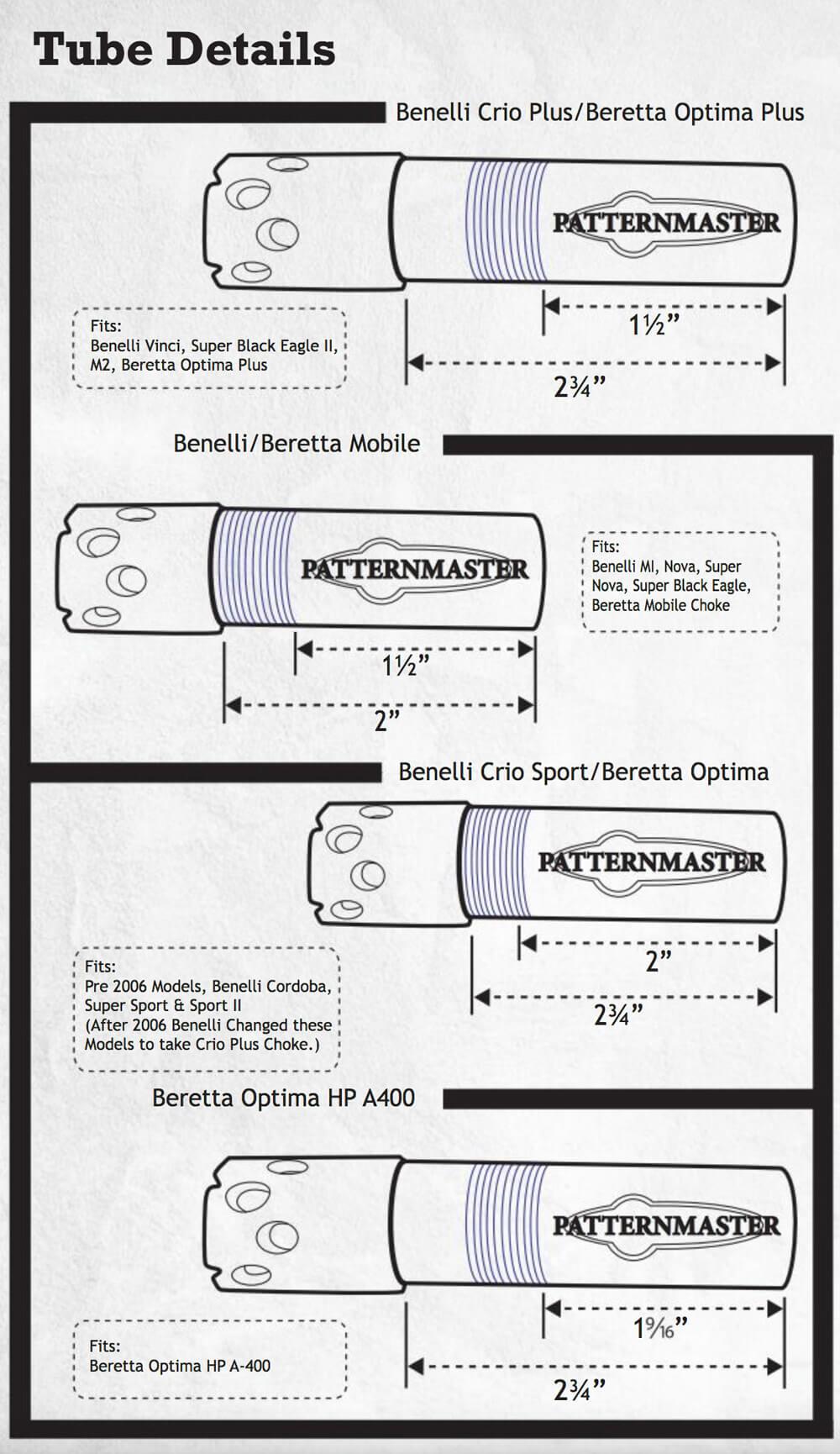 Patternmaster | 12ga Remington Classic